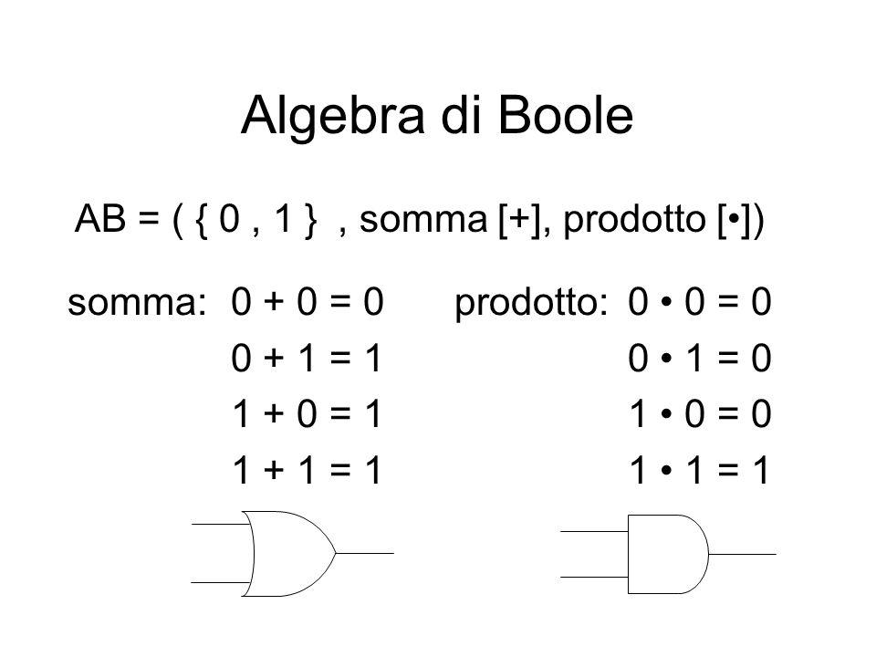 Algebra di Boole AB = ( { 0 , 1 } , somma [+], prodotto [•])